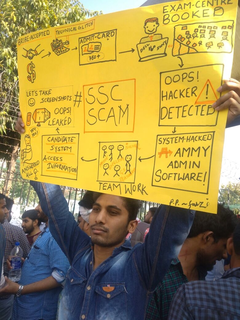 SSC Scam: Leaked Answer Key, and Multiple Admit Cards for ...