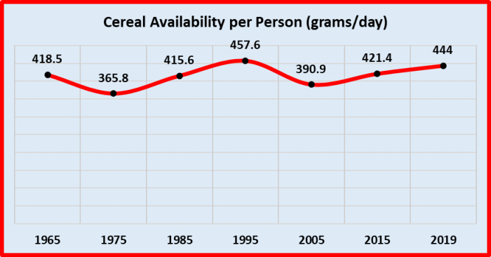 chart 1 agri