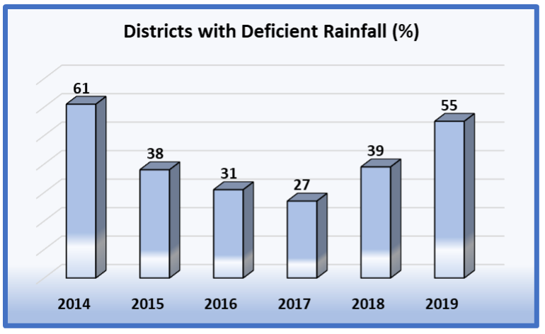 District%20with%20deficit%20rainfall.PNG