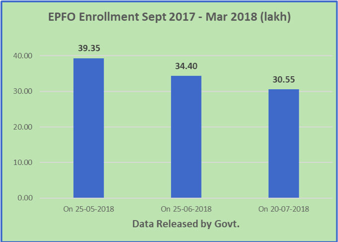 EPFO Data.png