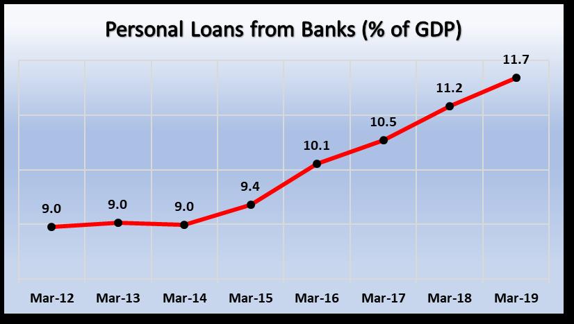Economic_Slowdown2.png