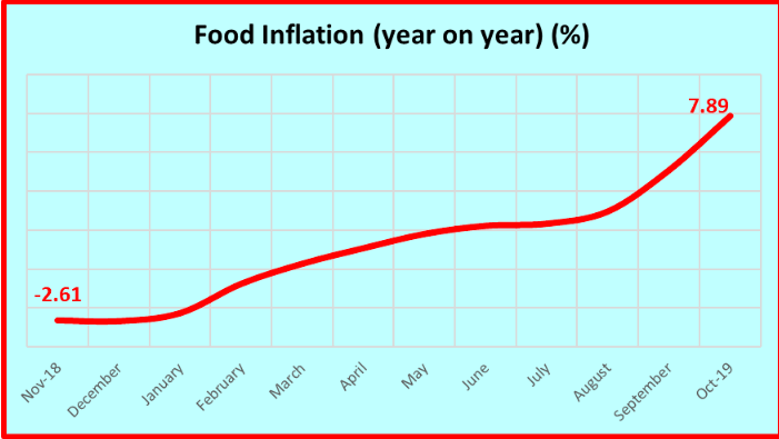 Food%20Inflation.png