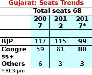 Gujarat Election1.jpg