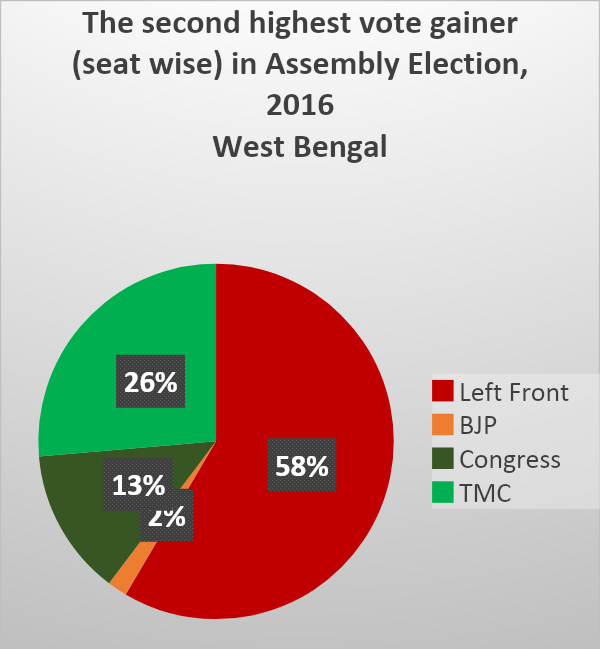 Left%20in%20Bengal3.png