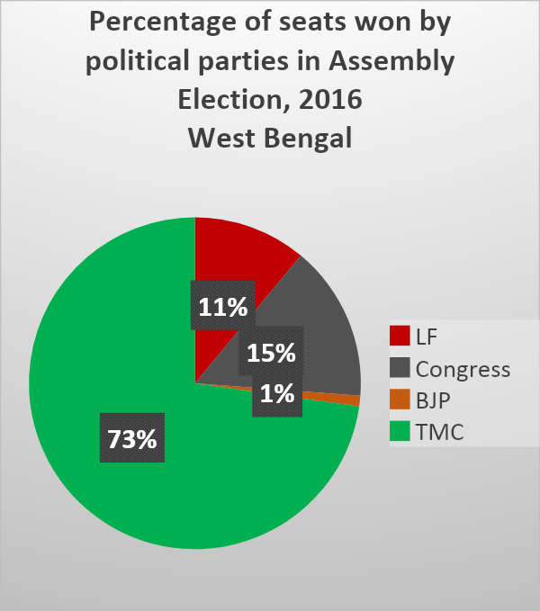 Left%20in%20Bengal4.png