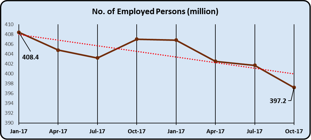 No%20of%20employed%20persons.png