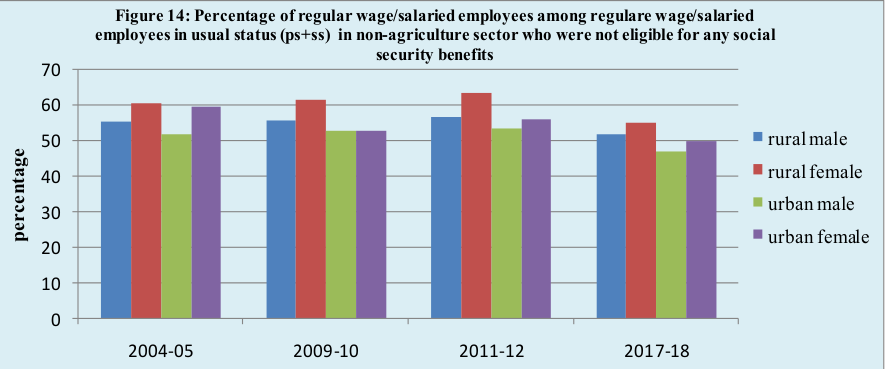 Social%20Security%20Benefits_Graph%202.png