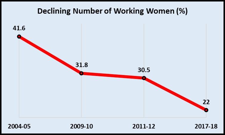 Unemployment_Women.jpg