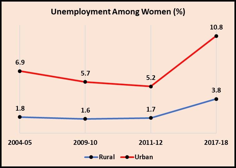 Unemployment_Women1.jpg