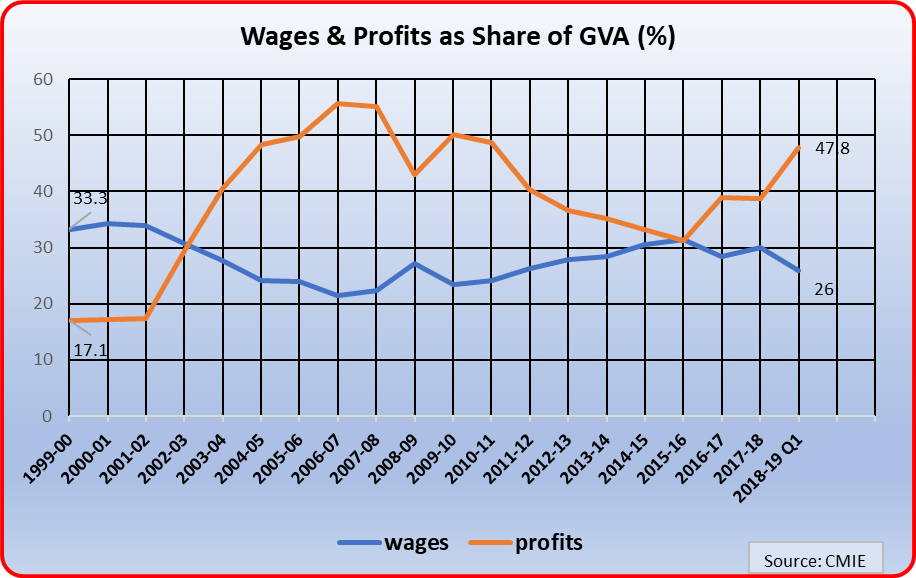 Wages%20and%20Profit.png