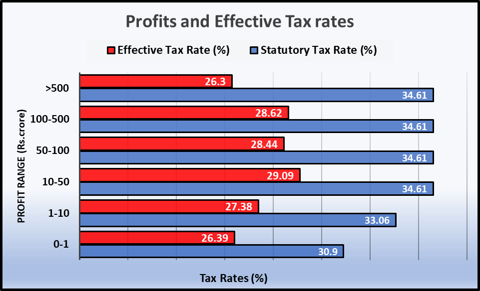 corporate%20tax%20chart.png