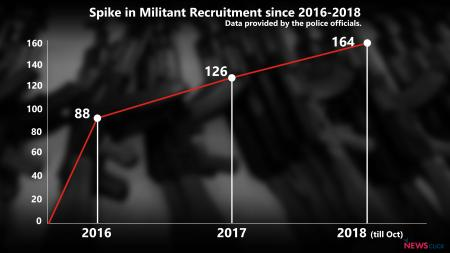 spike%20in%20militant%20recruitment4%20(1).jpg