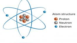 Geometry of Electron Discovered for First Time
