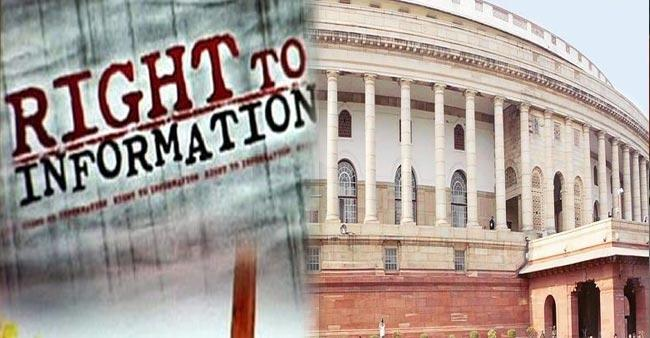 RTI Act Amendment