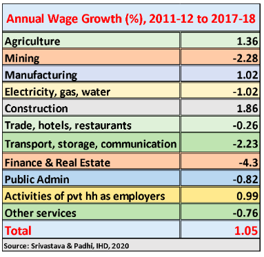 Annual%20Wage%20Growth.png