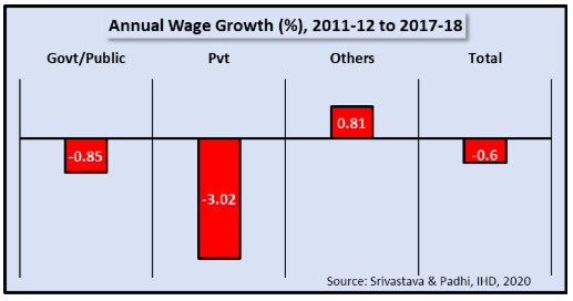 Wage%20Growth.png